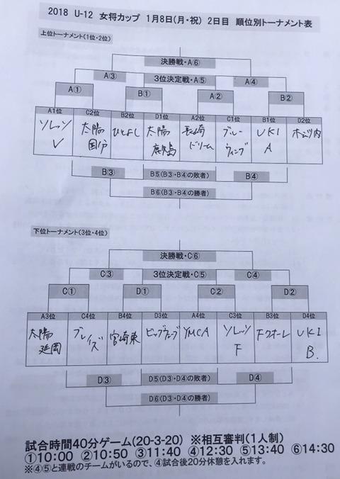 女将カップ_2日目