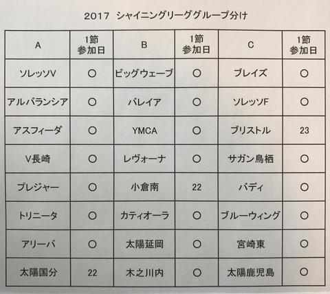 2017シャイニングリーググループ分け