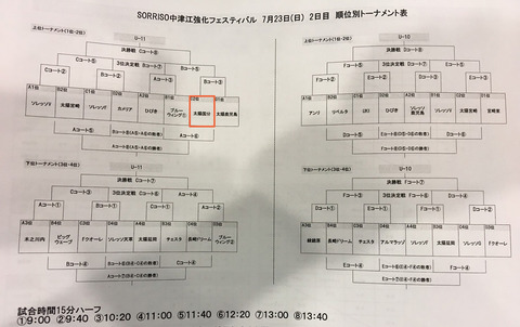 中津江強化フェスティバル_2日目トーナメント_20170722