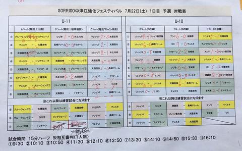 中津江強化フェスティバル_1日目結果_20170722