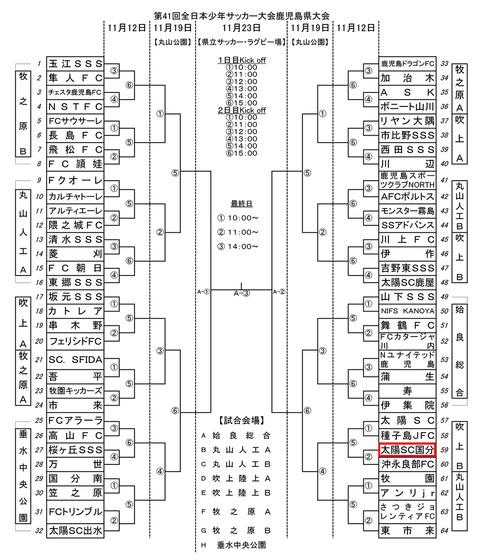 第41回全日県大会