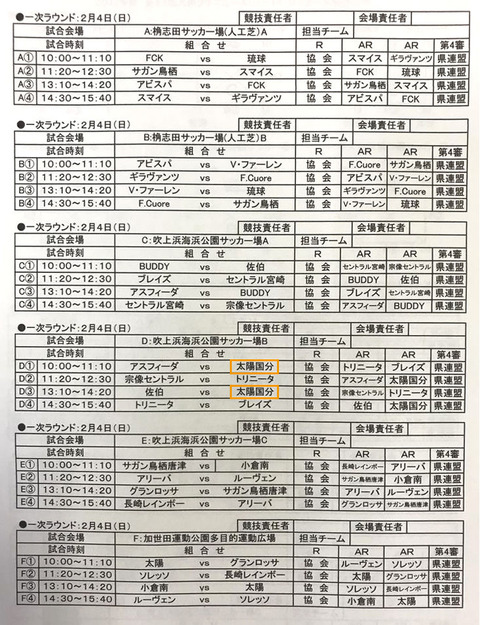 U-14九州クラブユース2