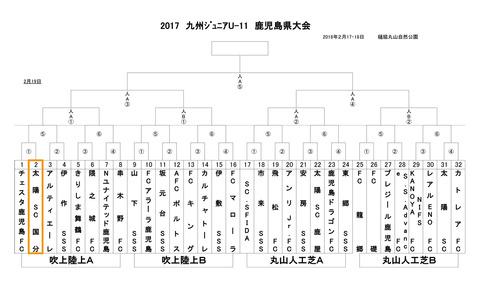 第24回九州ジュニア(U-11)サッカー大会鹿児島県大会