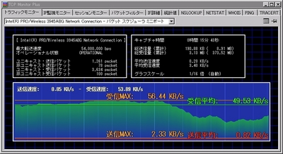 TCP Monitor Plus