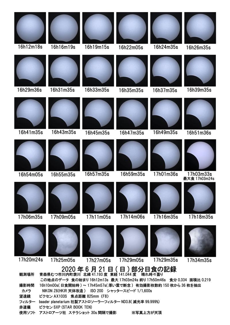 1.日食のまとめ