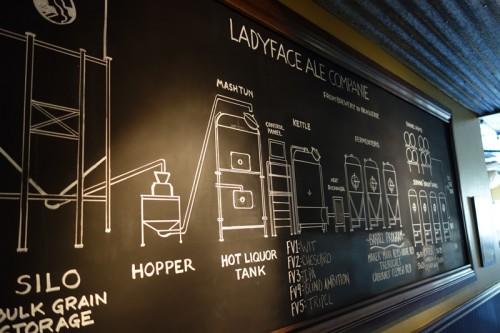 醸造機器の説明