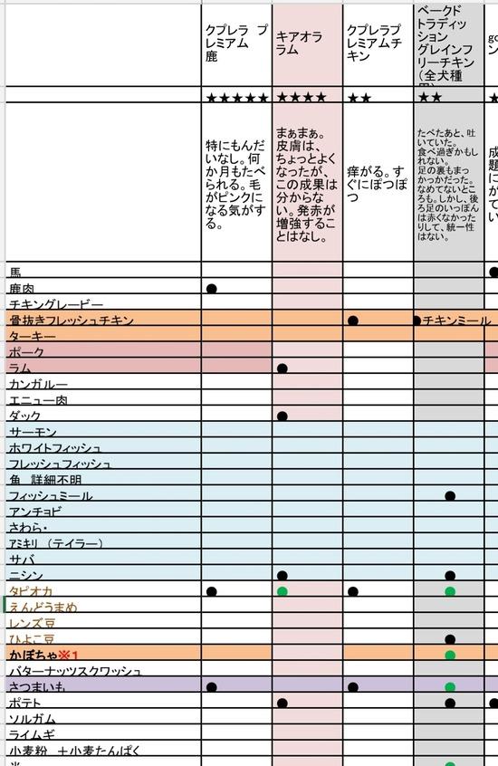 Screenshot_20200522-153410_Excel