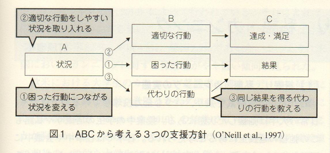 分析 学 行動 「行動分析学」という心理学の面白いポイントとは