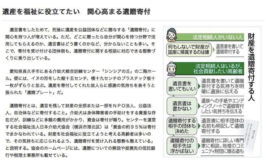 中日新聞 遺贈寄付の記事