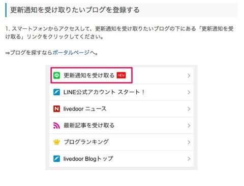 (2) 更新通知を受けたいブログを登録
