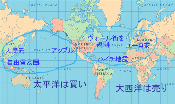 太平洋は買い。大西洋は売り。 :...