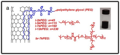 molecules-2