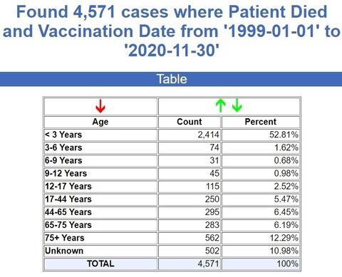 22-Years-VAERS-Deaths