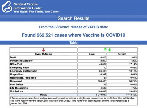 vaers-vaccine-injury-may-28-1024x752
