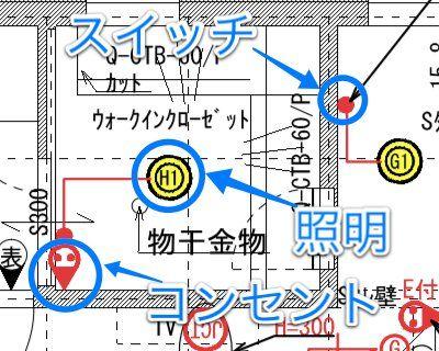 電気図面の見方1