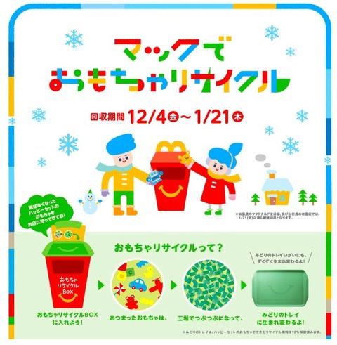 おもちゃリサイクル