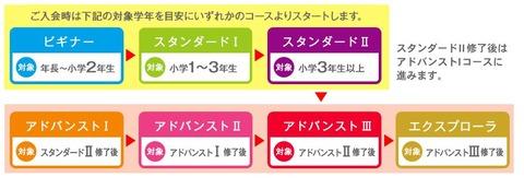 公式_コース紹介