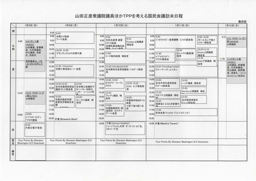 TPP訪米調査団日程