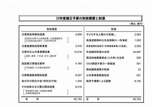 第一次補正予算閣議決定_page0001