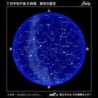 chart07 (1)