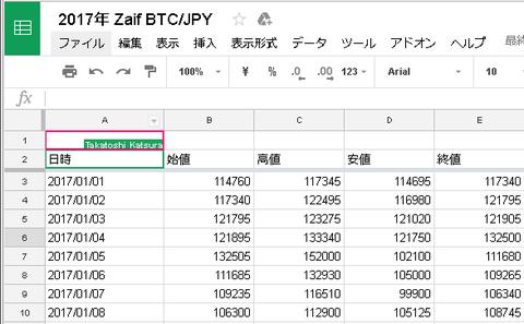 Zaif_BTC_JPY
