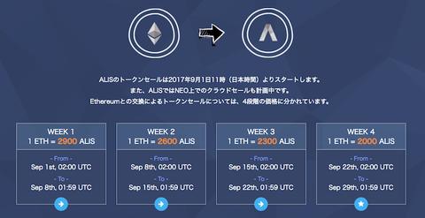 ALIS_Schedule