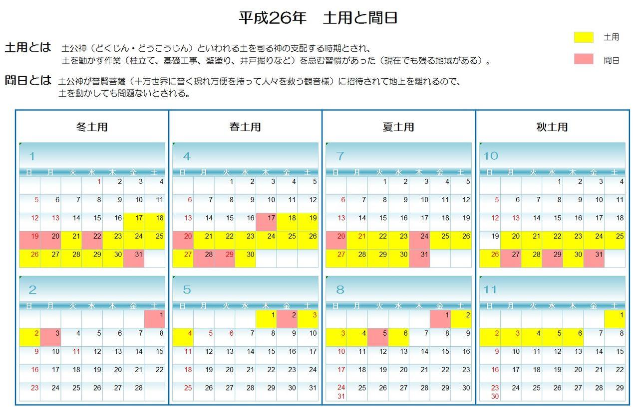 カレンダー h26年カレンダー : 評価 -- 1(最低) 2 3 4 5(最高 ...