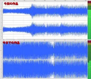 音圧戦争からの脱却