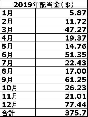 2019.01-12haitou hyo