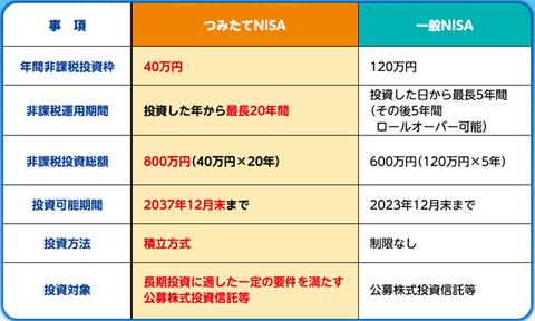 funding_nisa_003