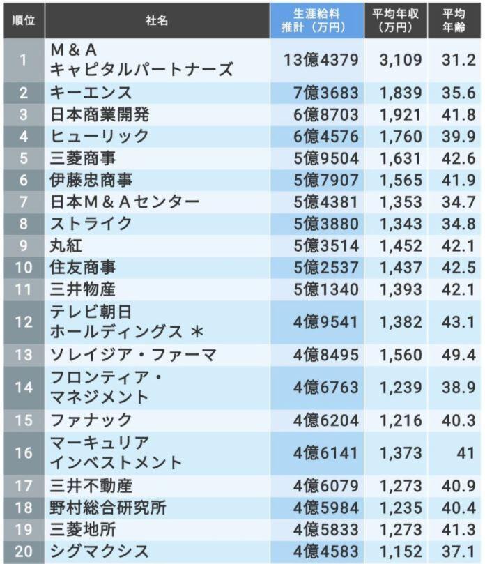 商業 開発 日本 日本商業開発、社名を「地主」に変更へ