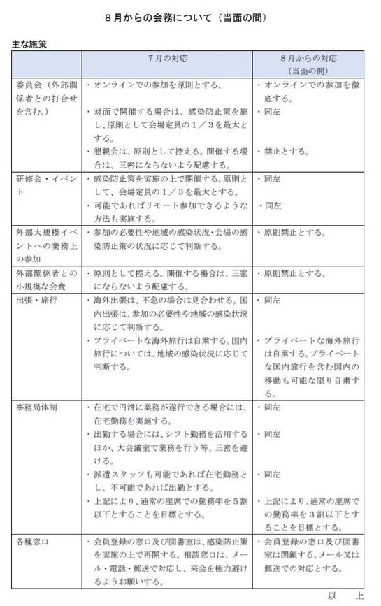 JICPA_8月からの会務について