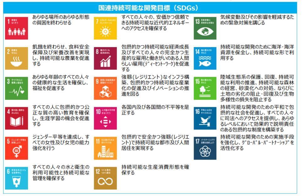 環境庁「持続可能な開発目標(SD...
