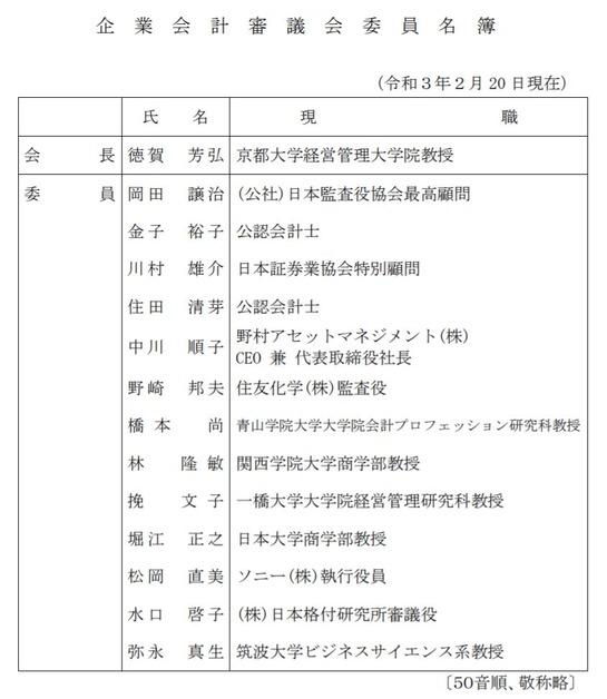 企業会計審議会委員名簿