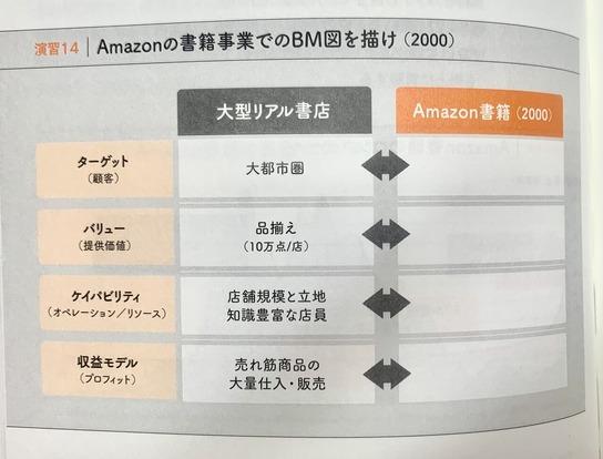 amazon_businessmodel
