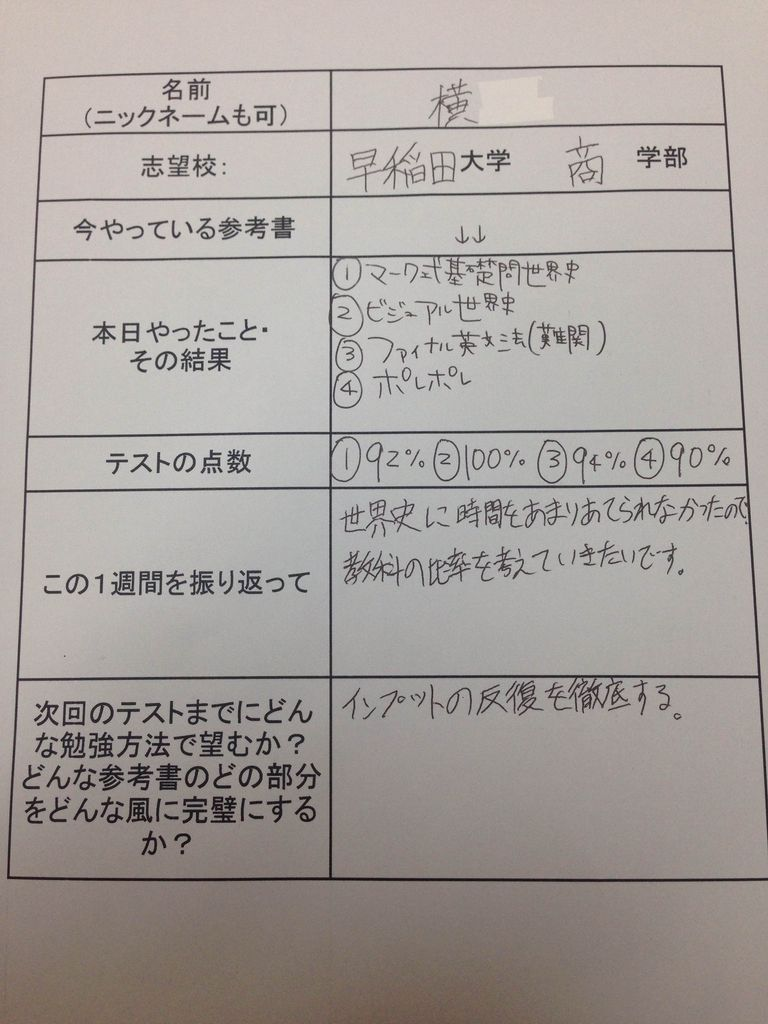 武田塾 段階突破テスト