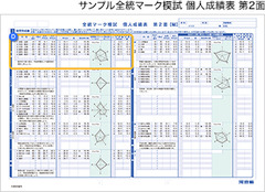 dt_report_002