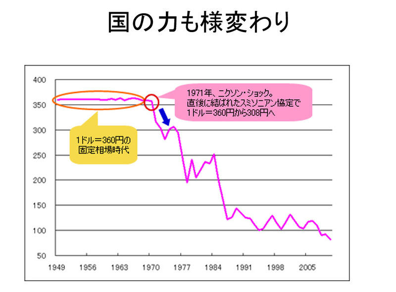 TPP07 日本の戦後 : 武田邦彦 (...