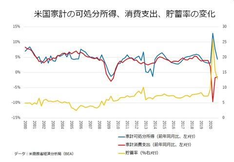 202103 竹中先生図解1(21年3月)