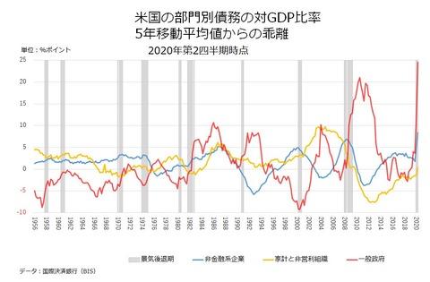 202103 竹中先生図解2(21年3月)