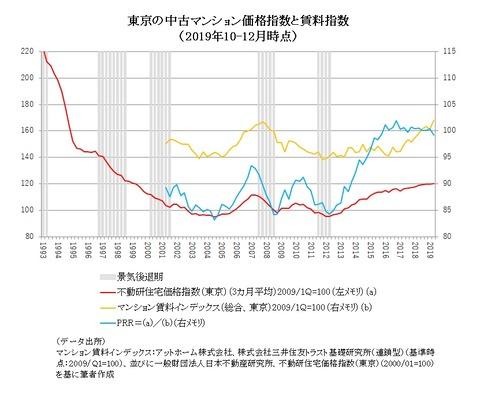 202003 グラフ1