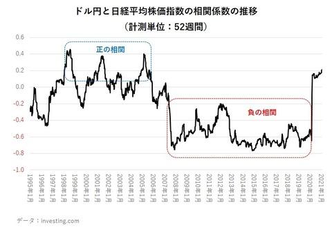 202102 円相場1
