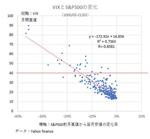 202104 VIX