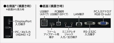 pnl401c_端子部
