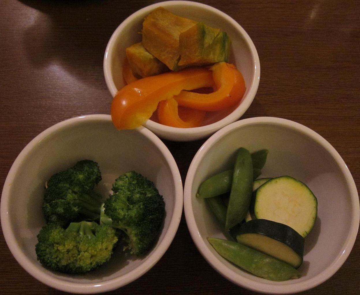 バーニャカウダ(野菜)