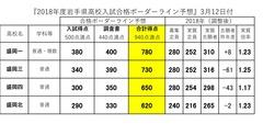 305131BA-A64D-49E5-910E-796CE51DD413