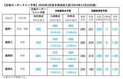 4FD08095-D3B3-4F33-85DF-1D3B33C81F49