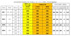 19EFF929-AB9B-4DD8-8E4B-0222D6C6C10C