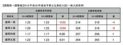 311DCEE4-C78C-4F04-8F5A-9A0ACCFC3BC1