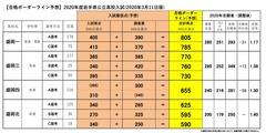 20190D4F-5CFD-400D-A15B-5193B29185AA